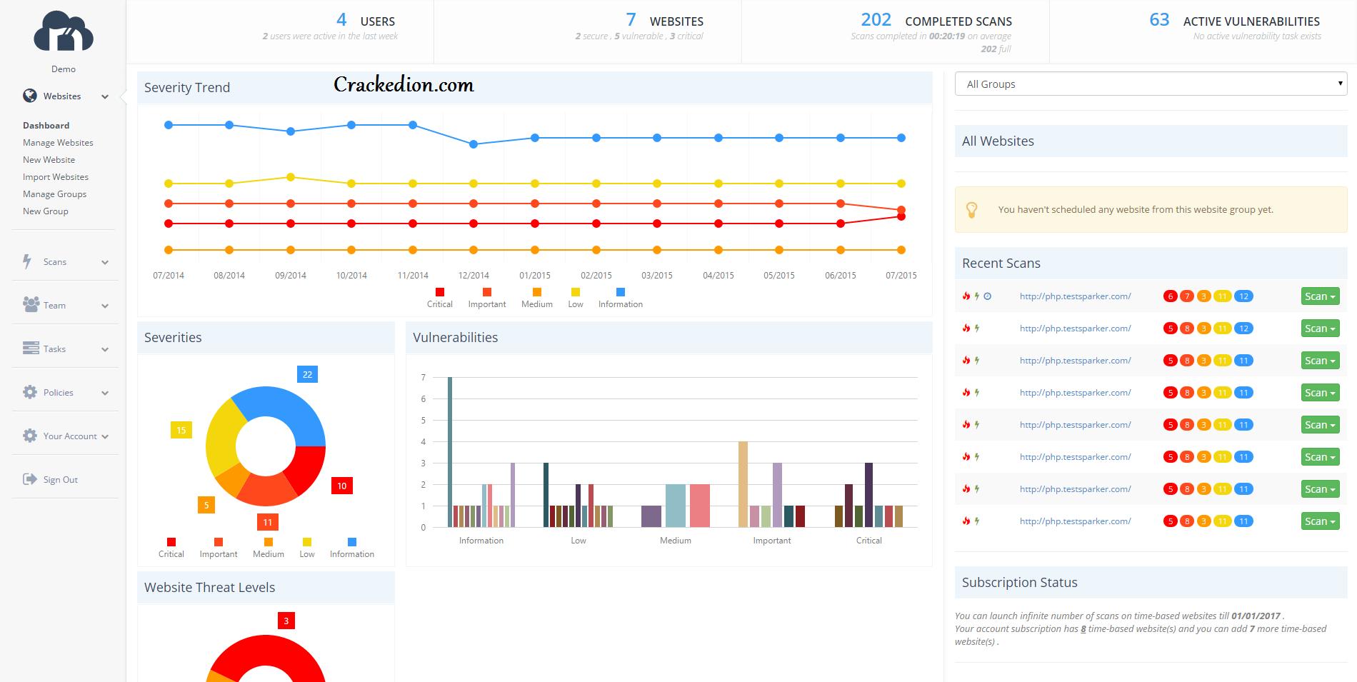Netsparker Professional 5.3.0.23162 Latest Version Cracked 2020